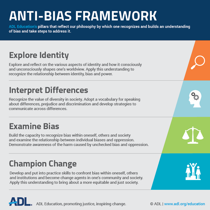 ADL Anti-Bias Framework